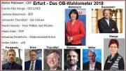 bausewein_ja_oder_nein_das_ob-wahlometer_2018